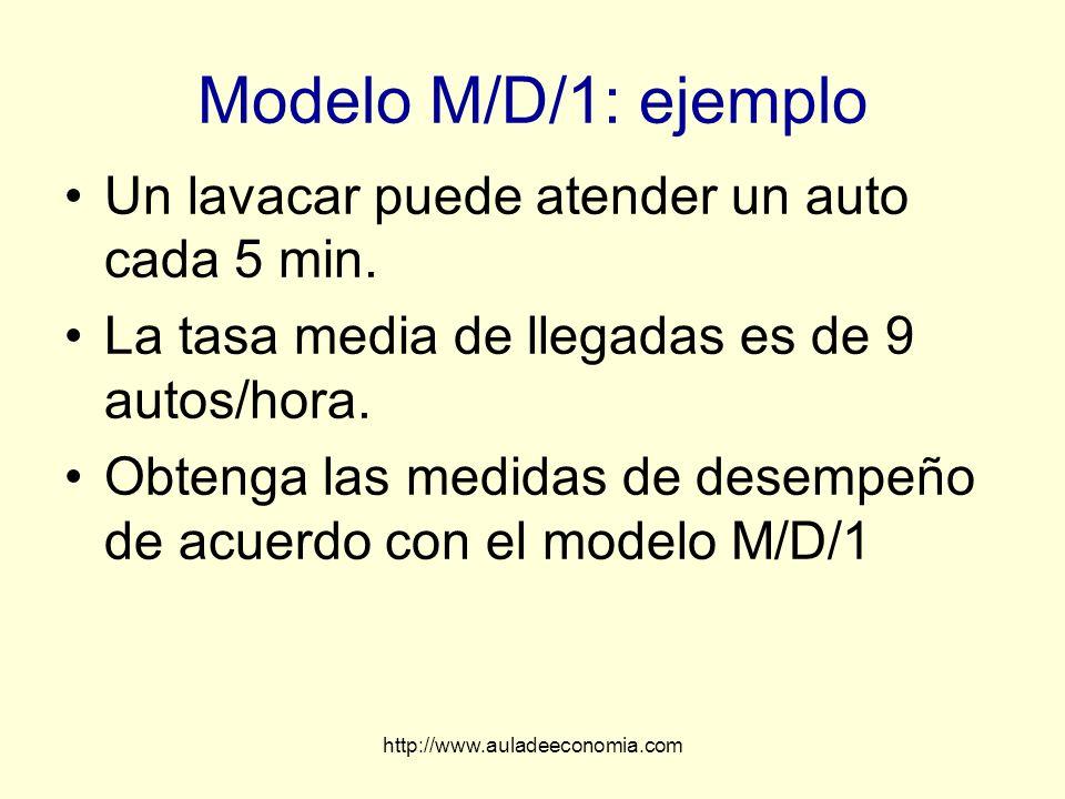 http://www.auladeeconomia.com Modelo M/D/1: ejemplo Un lavacar puede atender un auto cada 5 min. La tasa media de llegadas es de 9 autos/hora. Obtenga
