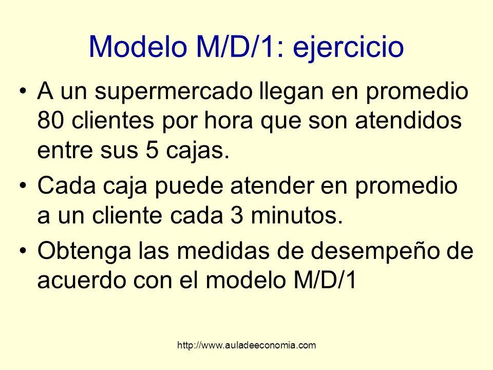http://www.auladeeconomia.com Modelo M/D/1: ejercicio A un supermercado llegan en promedio 80 clientes por hora que son atendidos entre sus 5 cajas. C