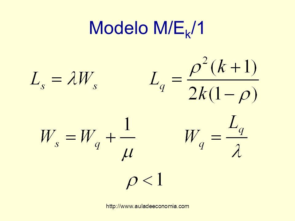http://www.auladeeconomia.com Modelo M/E k /1