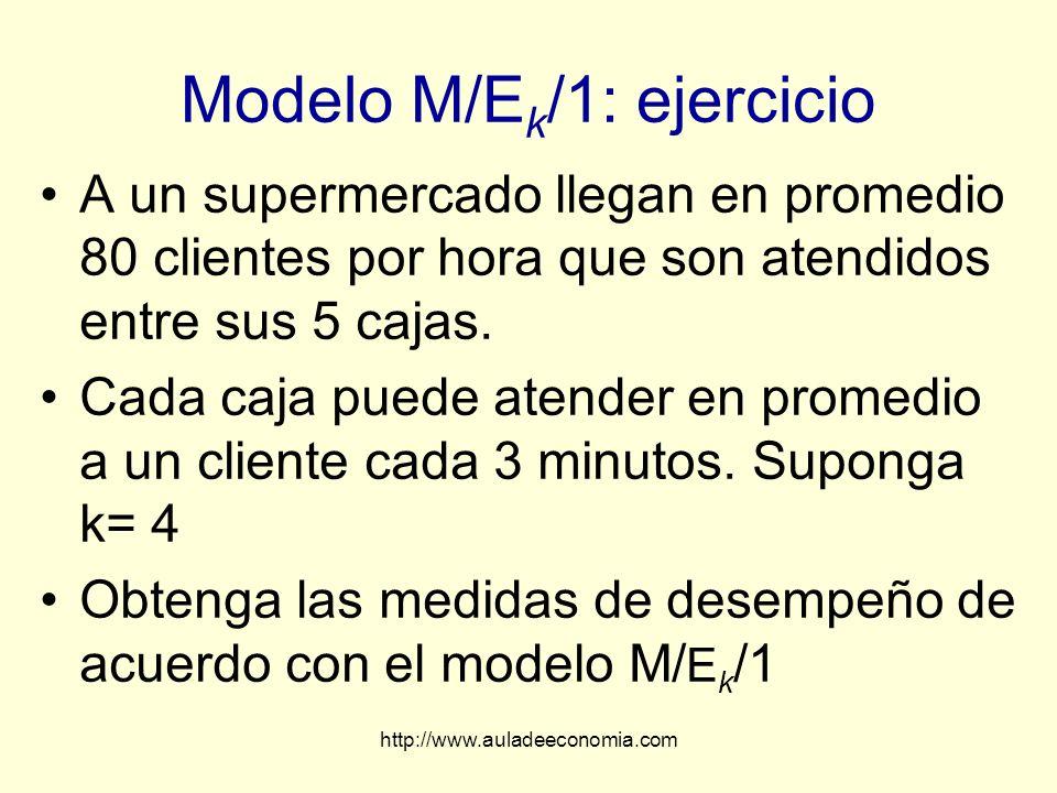 http://www.auladeeconomia.com Modelo M/E k /1: ejercicio A un supermercado llegan en promedio 80 clientes por hora que son atendidos entre sus 5 cajas