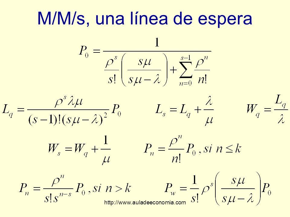 http://www.auladeeconomia.com M/M/s, una línea de espera