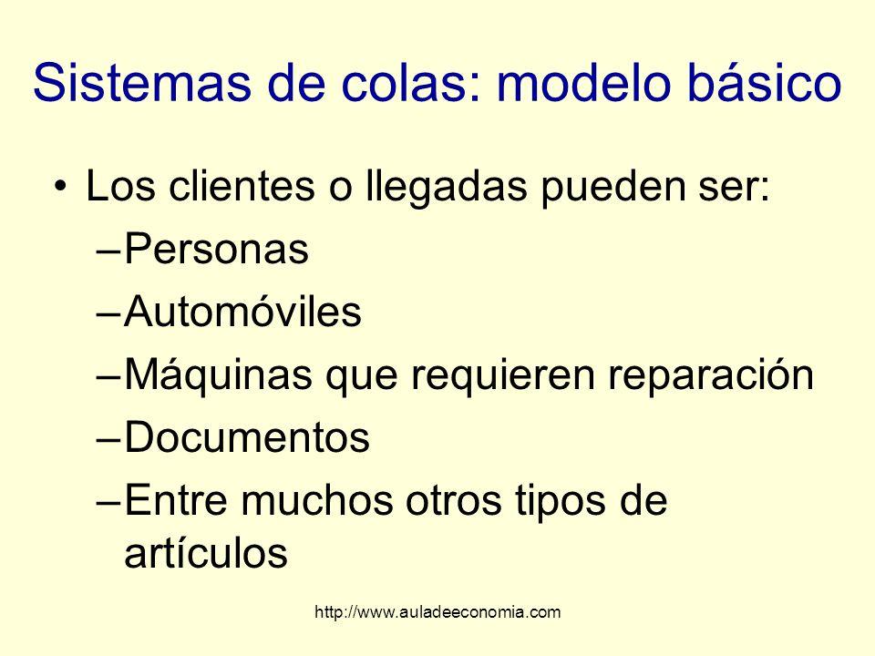 http://www.auladeeconomia.com Sistemas de colas: modelo básico Los clientes o llegadas pueden ser: –Personas –Automóviles –Máquinas que requieren repa
