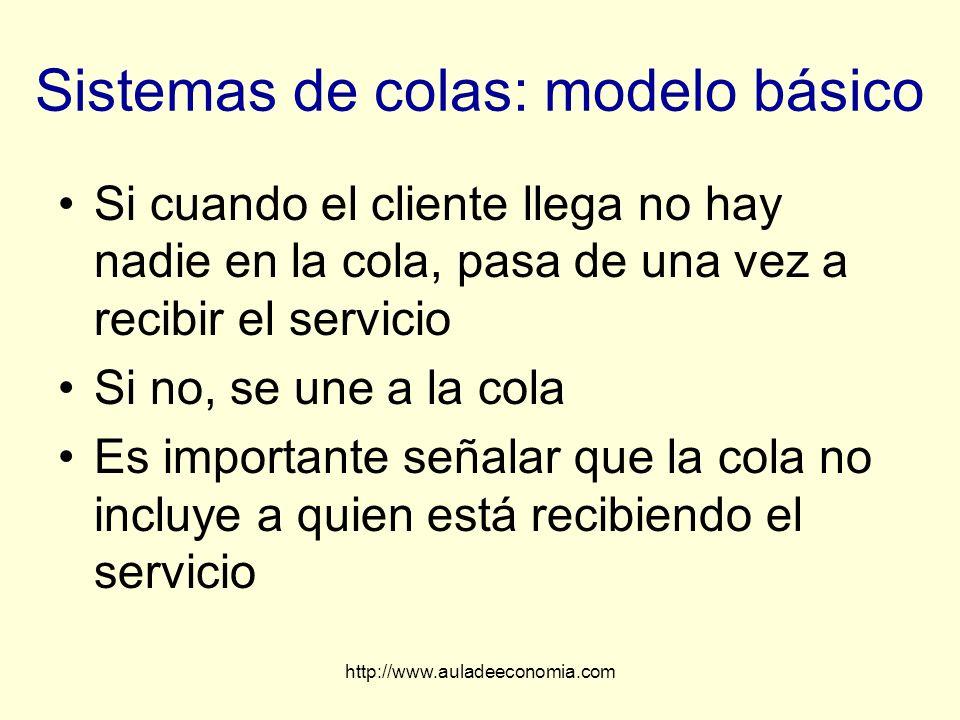 http://www.auladeeconomia.com Sistemas de colas: modelo básico Si cuando el cliente llega no hay nadie en la cola, pasa de una vez a recibir el servic