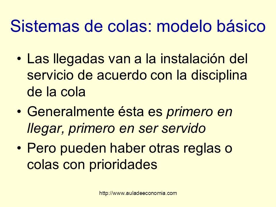 http://www.auladeeconomia.com Sistemas de colas: modelo básico Las llegadas van a la instalación del servicio de acuerdo con la disciplina de la cola