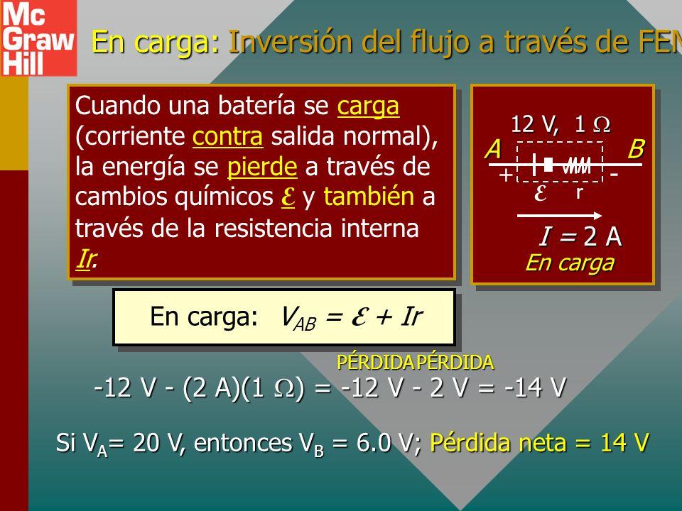 Una FEM que se descarga Cuando una batería se descarga, hay una GANANCIA en energía E conforme la energía química se convierte en energía eléctrica. A