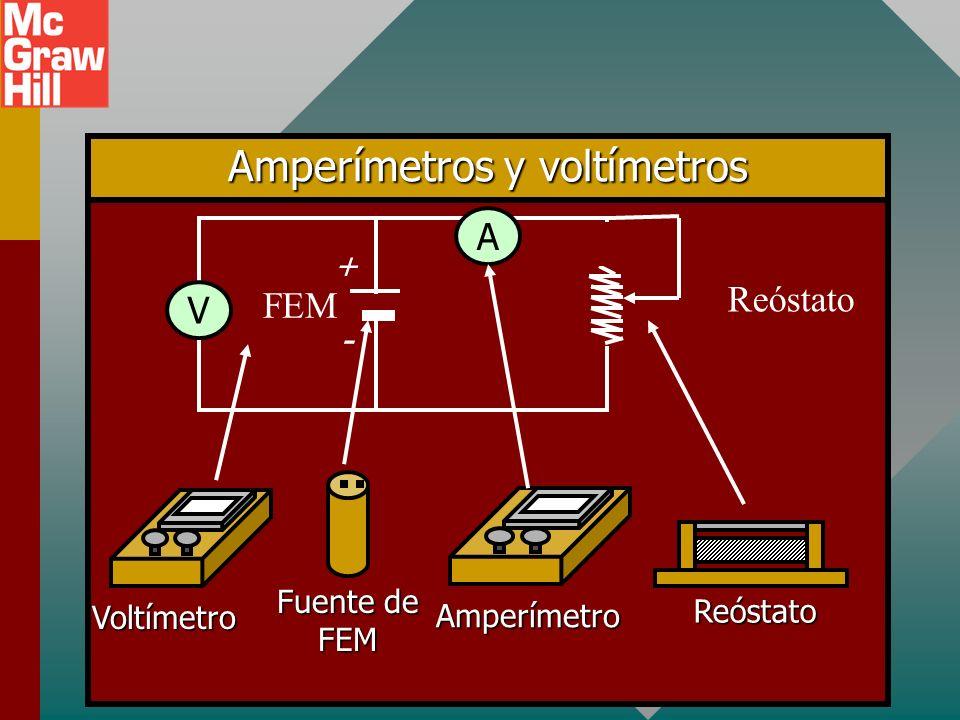 Ejemplo 4: Encuentre el voltaje terminal V B a través de la batería. r2r2r2r2 + - E2E2 I r1r1r1r1 + - E1E1 I R 24 V 12 V.4.4.6.6 5 Corriente del circu