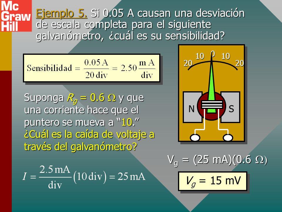 Galvanómetro: Un amperímetro simple 0 10 20 10 20 NS El galvanómetro usa el momento de torsión creado por pequeñas corrientes como medio para indicar