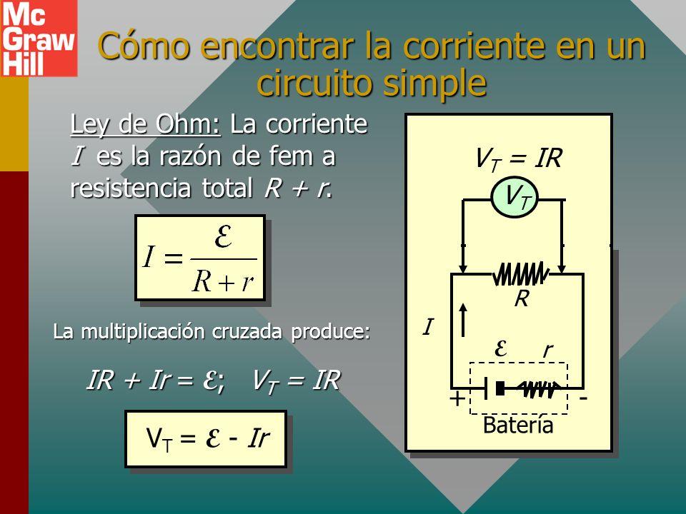 FEM y diferencia de potencial terminal Circuito abierto E = 1.5 V La fem E es la diferencia de potencial de circuito abierto. El voltaje terminal V T