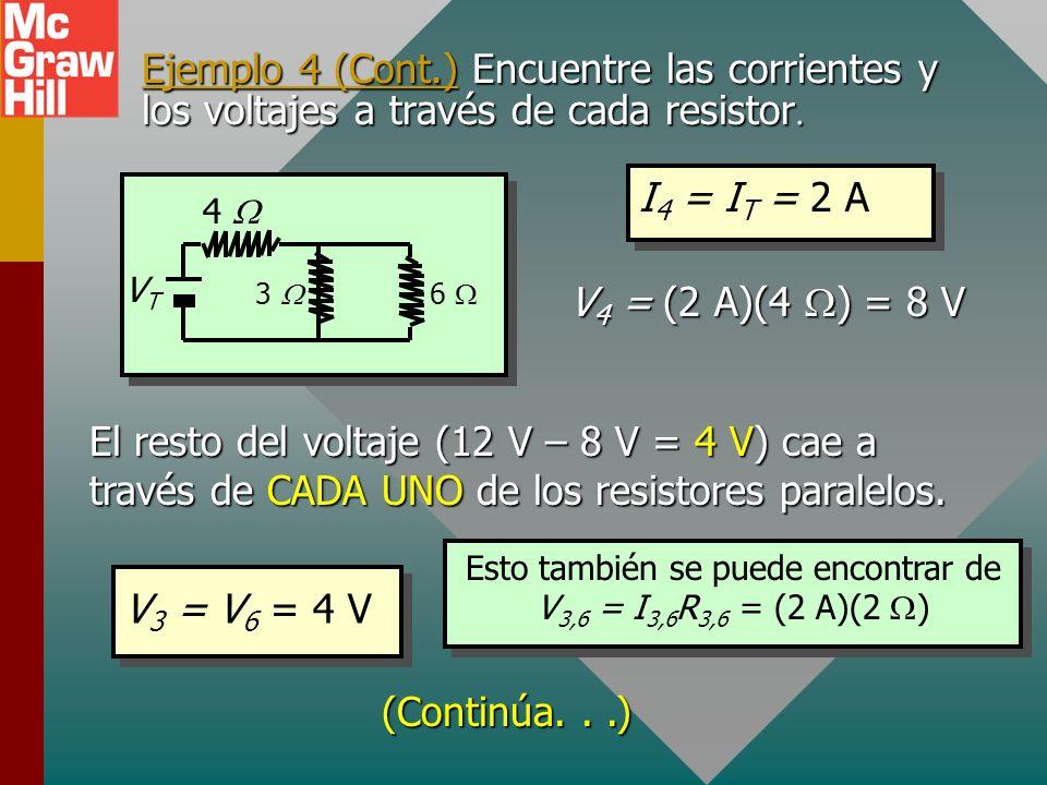 Ejemplo 4 (Cont.) Encuentre la corriente total I T. VTVT 3 6 4 12 V 2 4 6 ITIT R e = 6 I T = 2.00 A