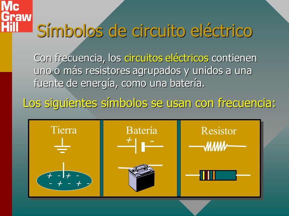 Objetivos: Después de completar este módulo deberá: Determinar la resistencia efectiva para algunos resistores conectados en serie y en paralelo.Deter