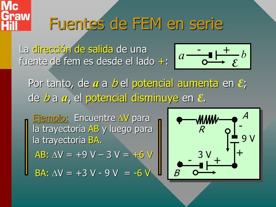 Ejemplo 1 (Cont.): Muestre que las caídas de voltaje a través de los tres resistores totaliza la fem de 12 V. 2 12 V 1 3 R e = 6 I = 2 A V 1 = IR 1 ;