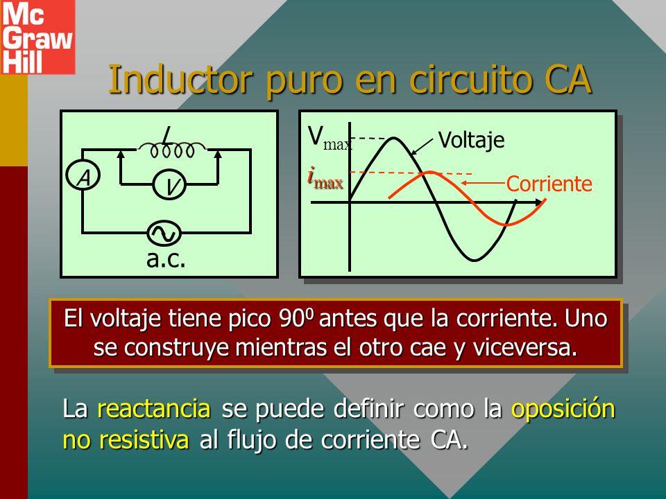 Inductor puro en circuito CA A L V a.c.