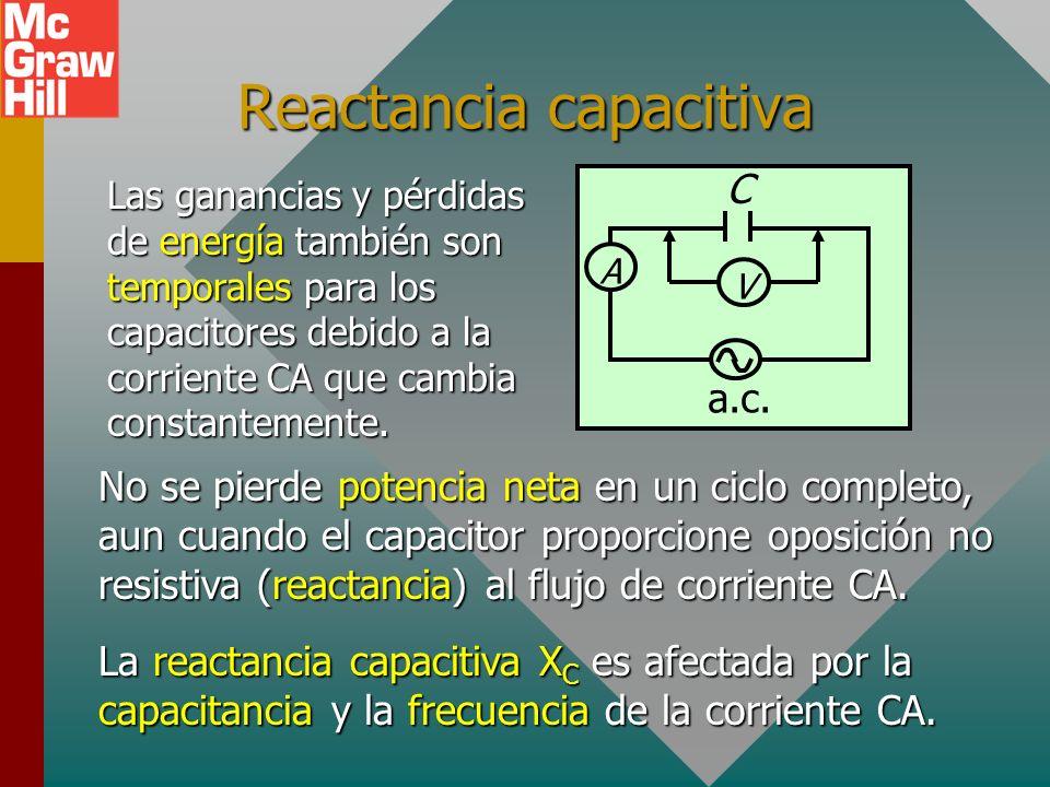 Reactancia capacitiva No se pierde potencia neta en un ciclo completo, aun cuando el capacitor proporcione oposición no resistiva (reactancia) al flujo de corriente CA.