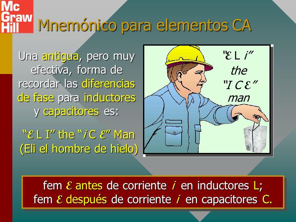 Mnemónico para elementos CA Una antigua, pero muy efectiva, forma de recordar las diferencias de fase para inductores y capacitores es: E L I the i C E Man E L I the i C E Man (Eli el hombre de hielo) fem E antes de corriente i en inductores L; fem E después de corriente i en capacitores C.