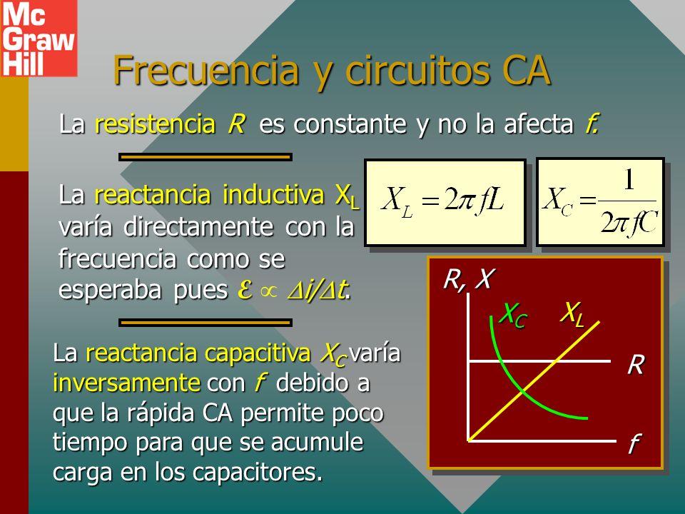 Frecuencia y circuitos CA f R, X La resistencia R es constante y no la afecta f.
