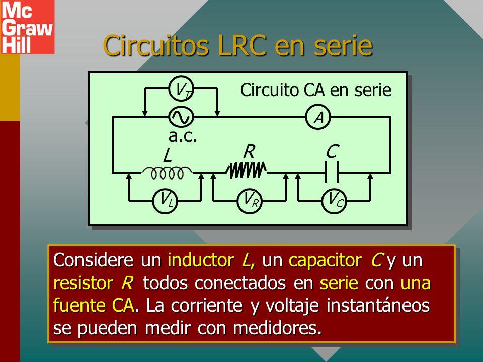 Circuitos LRC en serie L VRVR VCVC CR a.c.
