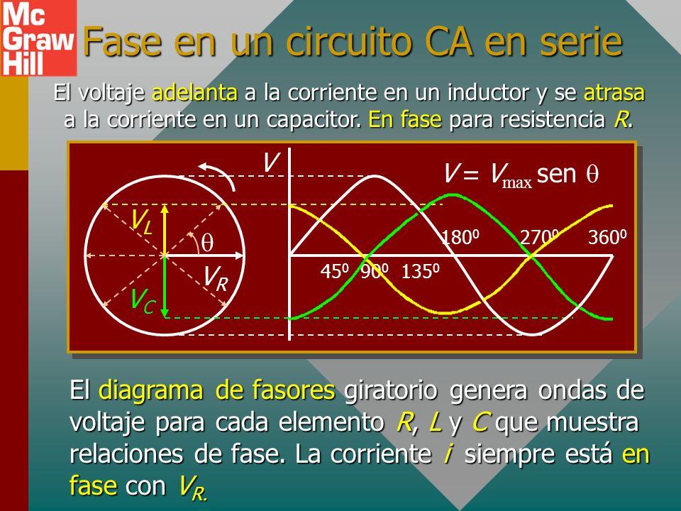 Fase en un circuito CA en serie El voltaje adelanta a la corriente en un inductor y se atrasa a la corriente en un capacitor.