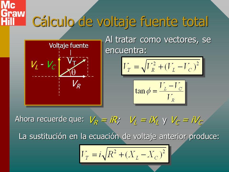 Cálculo de voltaje fuente total VRVR V L - V C VTVTVTVT Voltaje fuente Al tratar como vectores, se encuentra: Ahora recuerde que: V R = iR; V L = iX L y V C = iV C La sustitución en la ecuación de voltaje anterior produce: