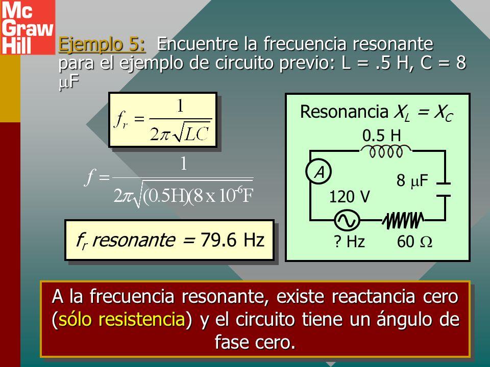 Ejemplo 5: Encuentre la frecuencia resonante para el ejemplo de circuito previo: L =.5 H, C = 8 F f r resonante = 79.6 Hz A la frecuencia resonante, existe reactancia cero (sólo resistencia) y el circuito tiene un ángulo de fase cero.