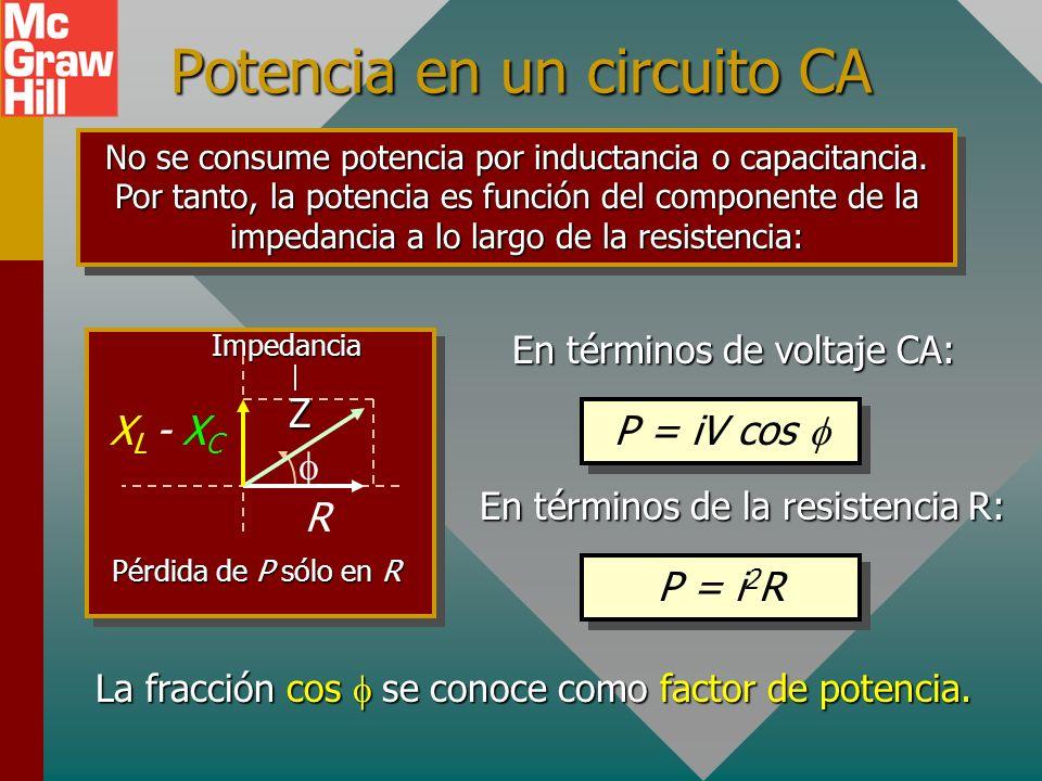 Potencia en un circuito CA No se consume potencia por inductancia o capacitancia.