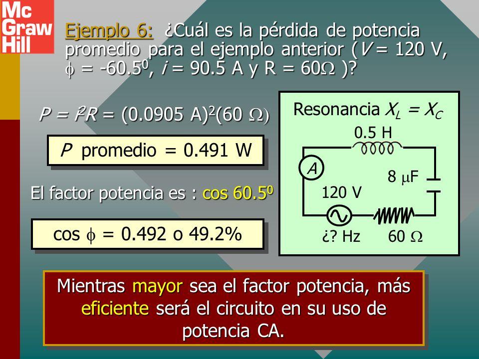 Ejemplo 6: ¿Cuál es la pérdida de potencia promedio para el ejemplo anterior (V = 120 V, = -60.5 0, i = 90.5 A y R = 60 ).