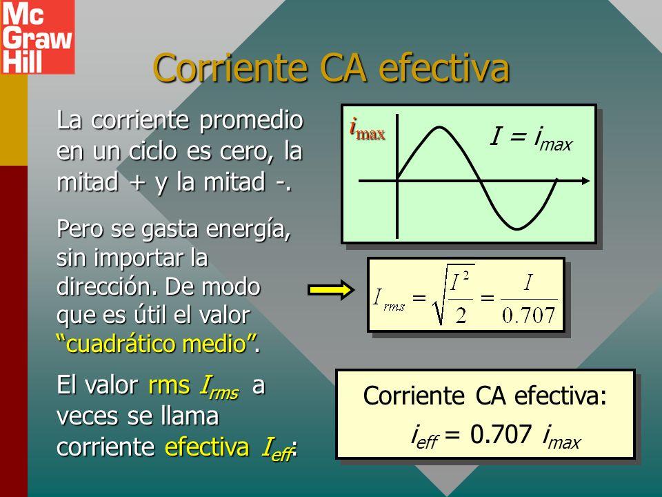 Corriente CA efectiva i max La corriente promedio en un ciclo es cero, la mitad + y la mitad -.