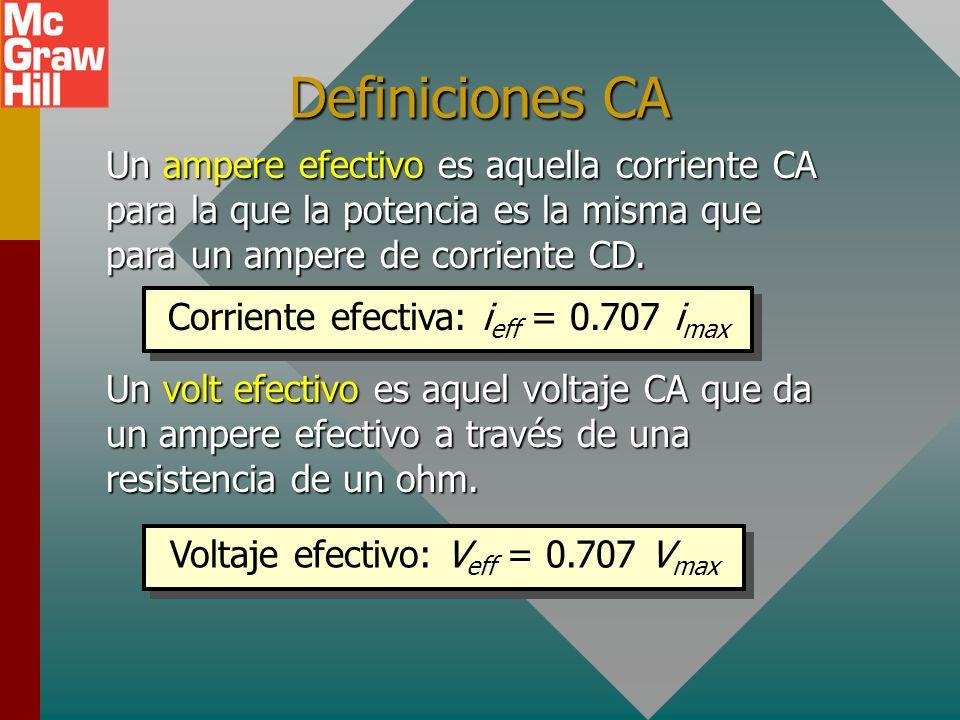 Definiciones CA Un ampere efectivo es aquella corriente CA para la que la potencia es la misma que para un ampere de corriente CD.