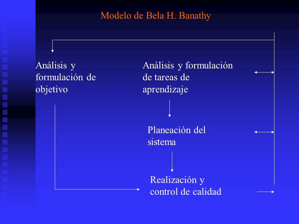 Modelo de Bela H. Banathy Análisis y formulación de objetivo Análisis y formulación de tareas de aprendizaje Planeación del sistema Realización y cont