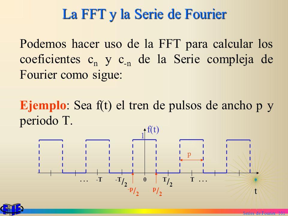 Series de Fourier. 101 La FFT y la Serie de Fourier Podemos hacer uso de la FFT para calcular los coeficientes c n y c -n de la Serie compleja de Four
