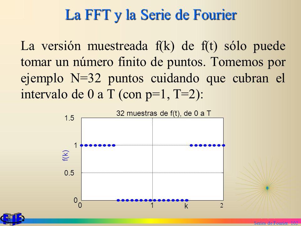 Series de Fourier. 102 La FFT y la Serie de Fourier La versión muestreada f(k) de f(t) sólo puede tomar un número finito de puntos. Tomemos por ejempl
