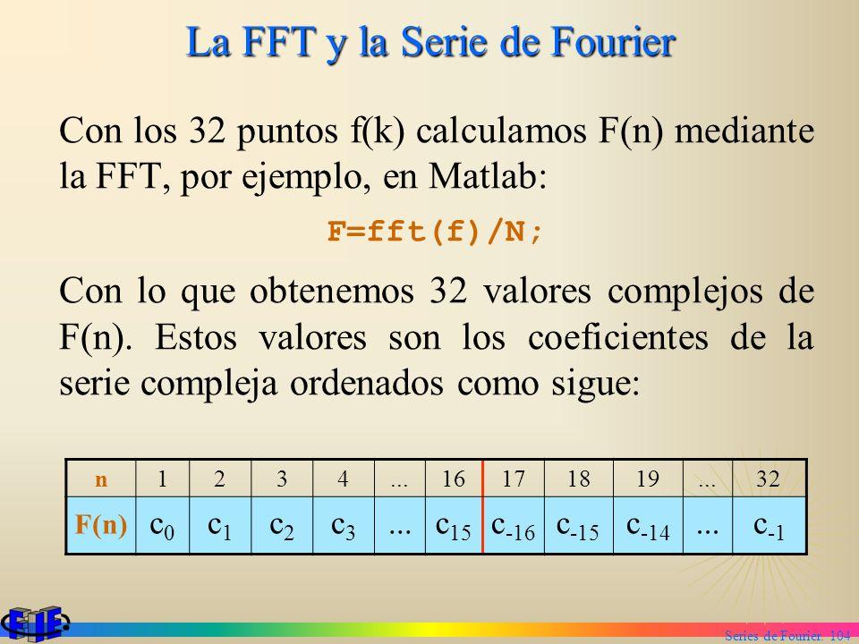 Series de Fourier. 104 La FFT y la Serie de Fourier Con los 32 puntos f(k) calculamos F(n) mediante la FFT, por ejemplo, en Matlab: F=fft(f)/N; Con lo