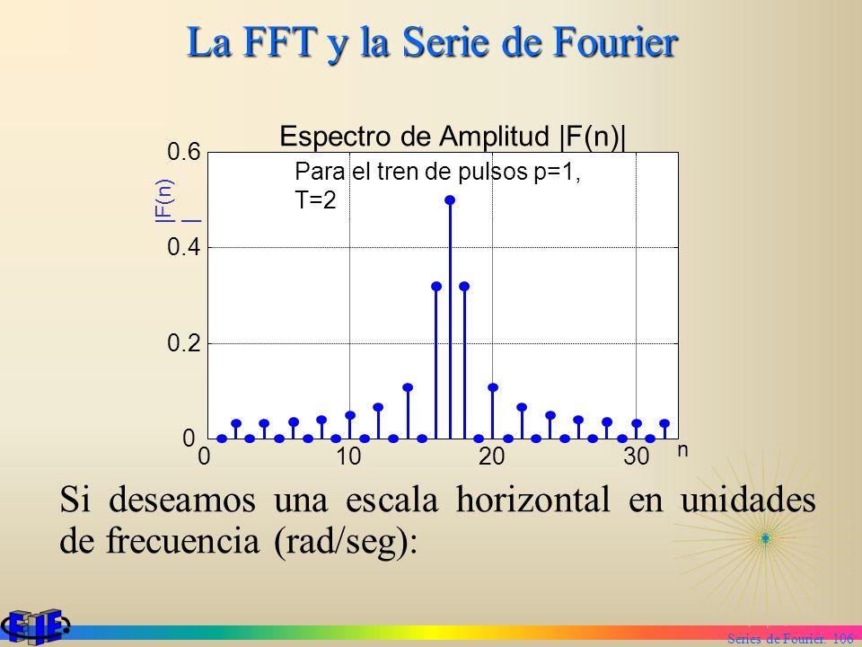 Series de Fourier. 106 La FFT y la Serie de Fourier Si deseamos una escala horizontal en unidades de frecuencia (rad/seg):