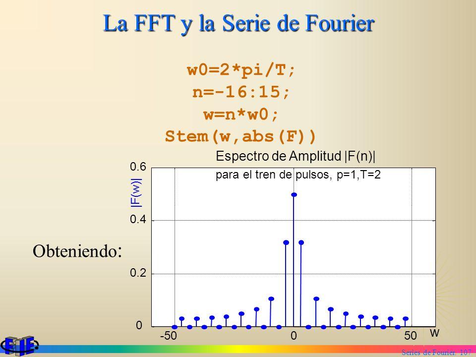 Series de Fourier. 107 La FFT y la Serie de Fourier w0=2*pi/T; n=-16:15; w=n*w0; Stem(w,abs(F)) Obteniendo :
