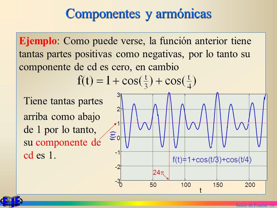 Series de Fourier. 18 Componentes y armónicas Ejemplo: Como puede verse, la función anterior tiene tantas partes positivas como negativas, por lo tant