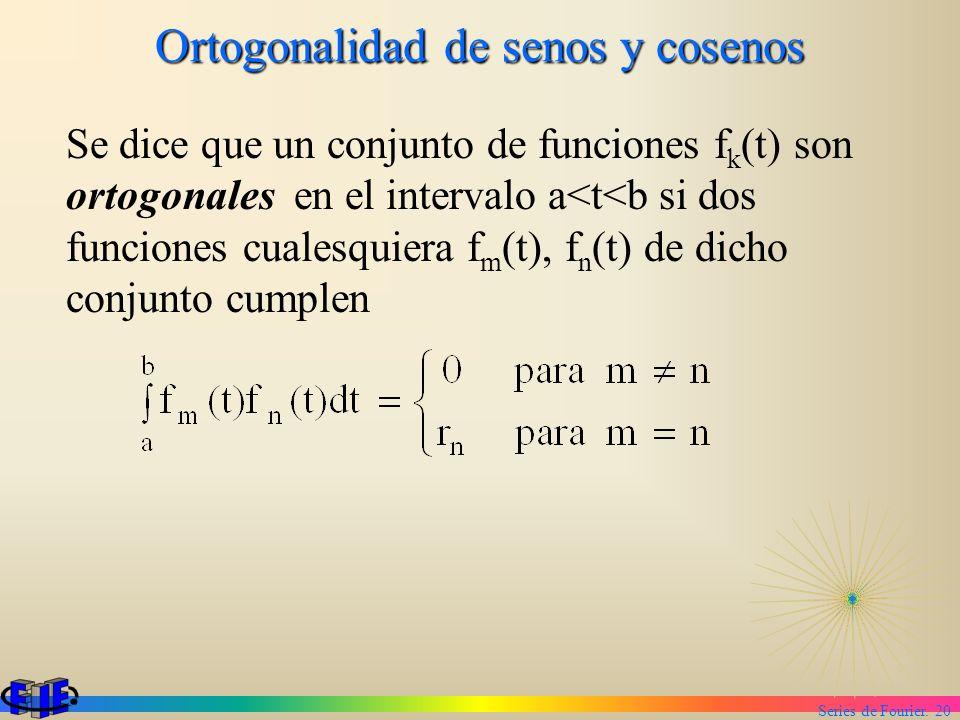 Series de Fourier. 20 Ortogonalidad de senos y cosenos Se dice que un conjunto de funciones f k (t) son ortogonales en el intervalo a<t<b si dos funci