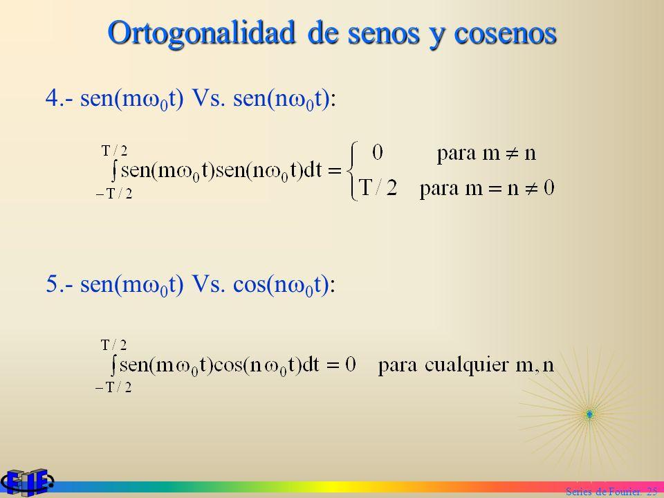 Series de Fourier. 25 Ortogonalidad de senos y cosenos 4.- sen(m 0 t) Vs. sen(n 0 t): 5.- sen(m 0 t) Vs. cos(n 0 t):