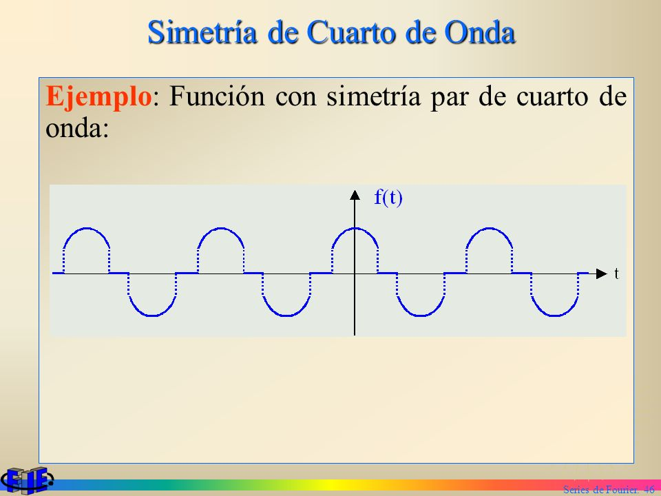 Series de Fourier. 46 Simetría de Cuarto de Onda Ejemplo: Función con simetría par de cuarto de onda: