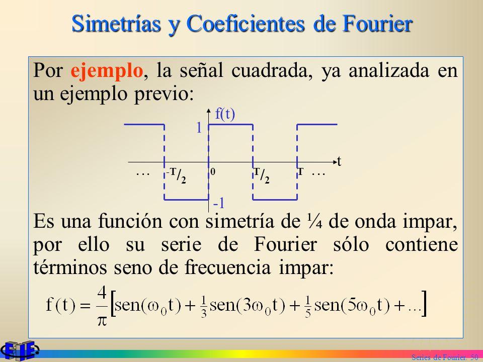 Series de Fourier. 50 Simetrías y Coeficientes de Fourier Por ejemplo, la señal cuadrada, ya analizada en un ejemplo previo: Es una función con simetr