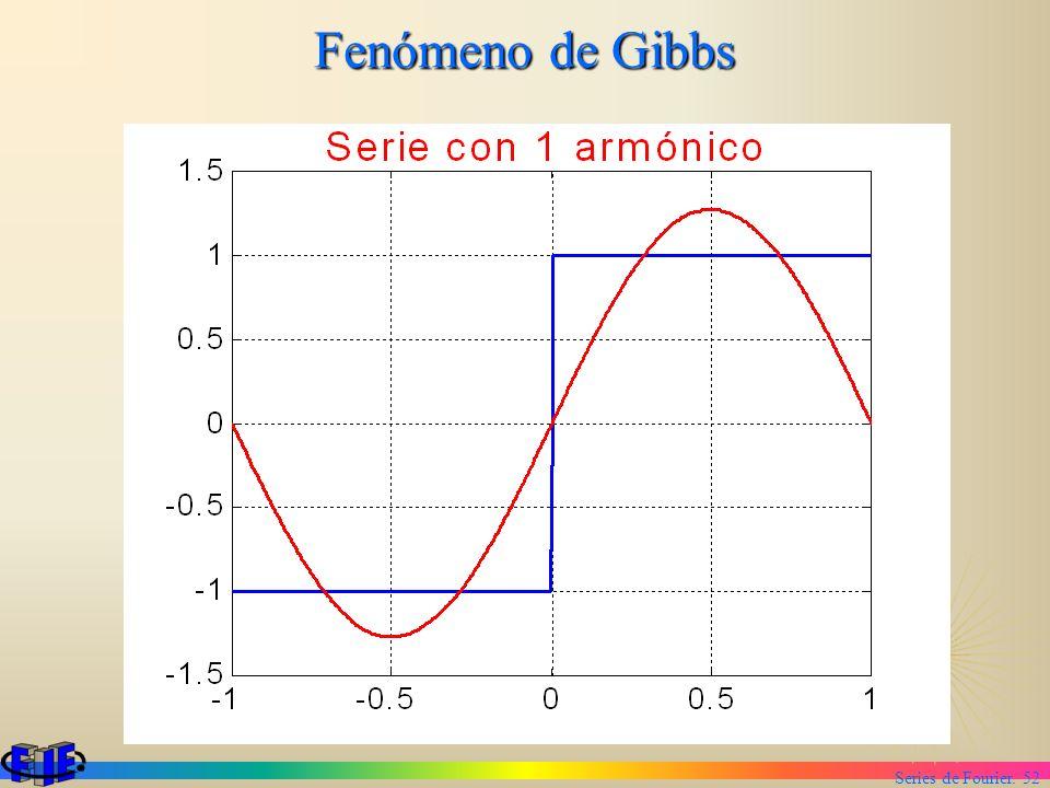 Series de Fourier. 52 Fenómeno de Gibbs