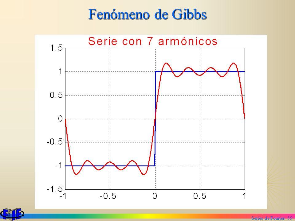 Series de Fourier. 55 Fenómeno de Gibbs