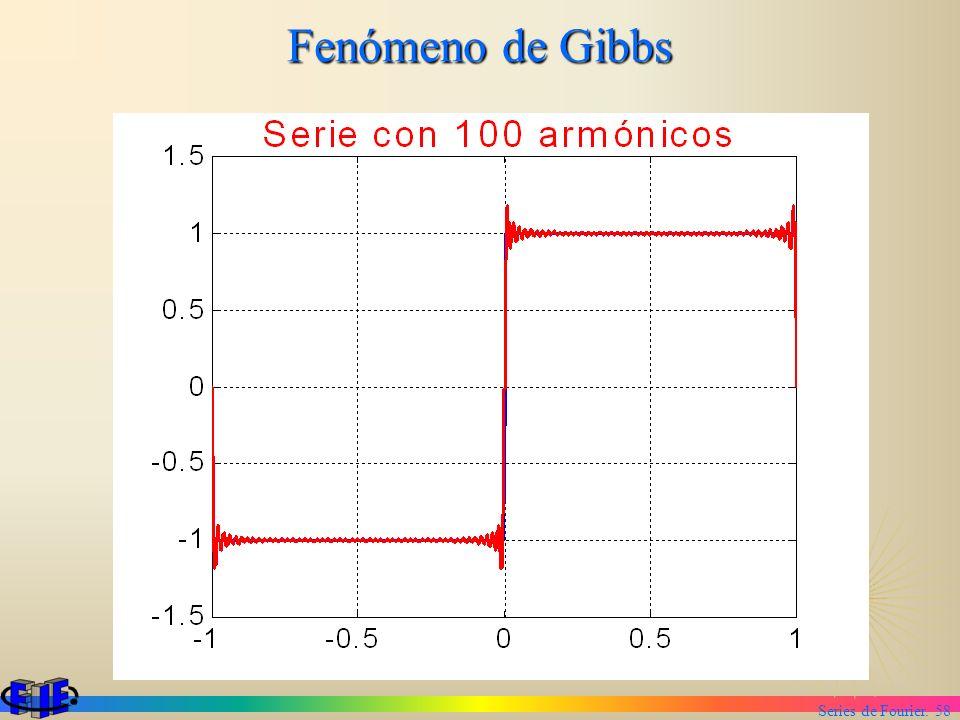 Series de Fourier. 58 Fenómeno de Gibbs
