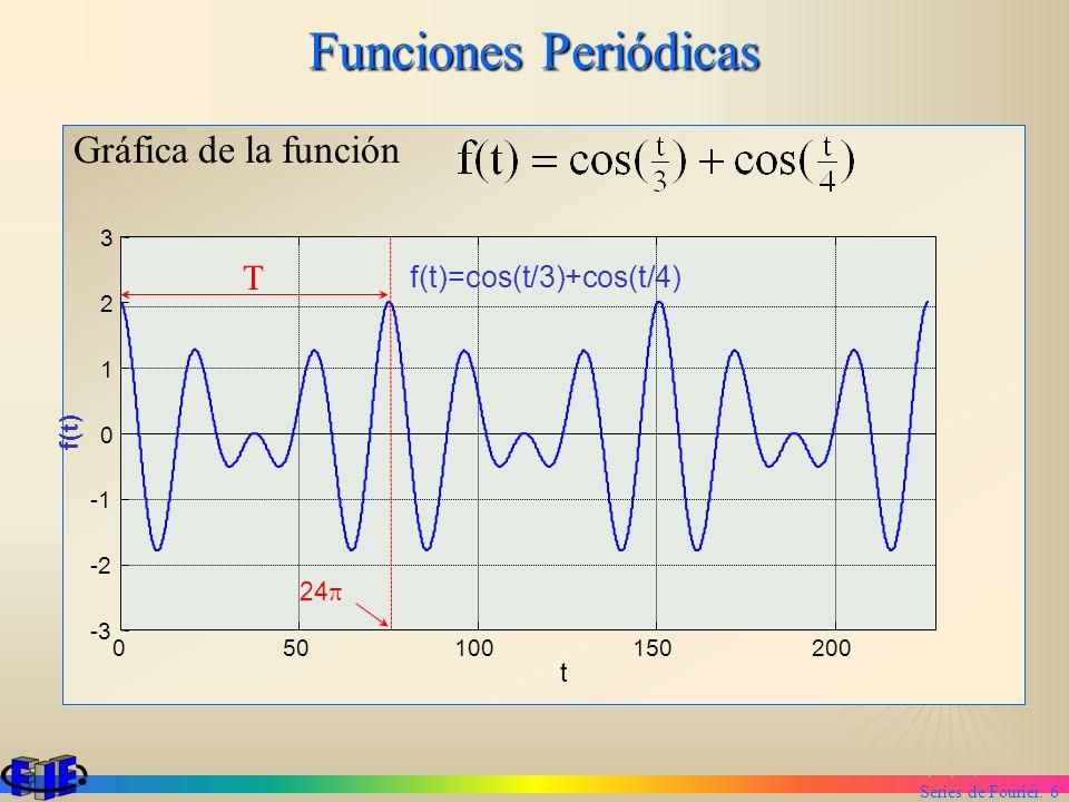Series de Fourier. 6 Funciones Periódicas Gráfica de la función 050100150200 -3 -2 0 1 2 3 f(t)=cos(t/3)+cos(t/4) t f(t) 24 T