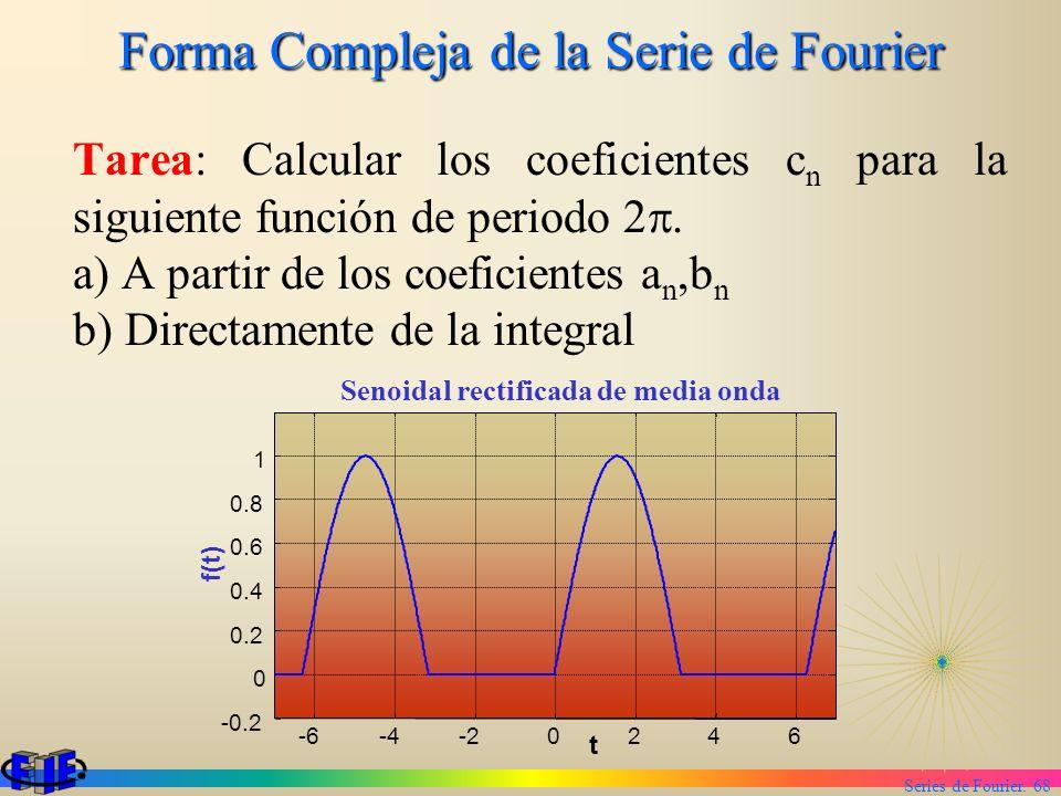 Series de Fourier. 68 Forma Compleja de la Serie de Fourier Tarea: Calcular los coeficientes c n para la siguiente función de periodo 2. a) A partir d