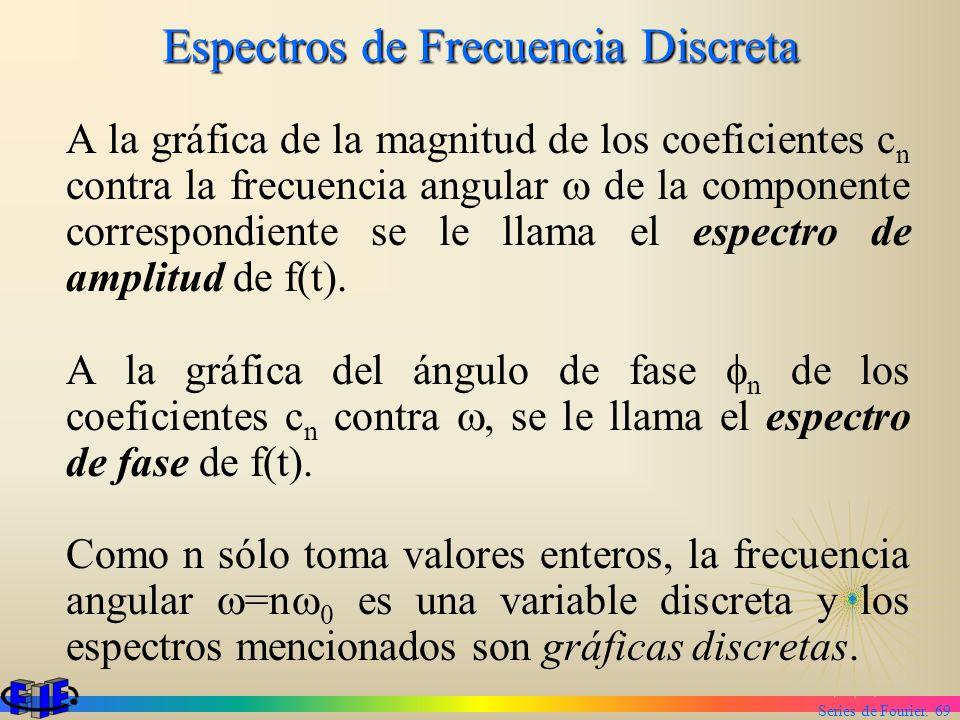 Series de Fourier. 69 Espectros de Frecuencia Discreta A la gráfica de la magnitud de los coeficientes c n contra la frecuencia angular de la componen