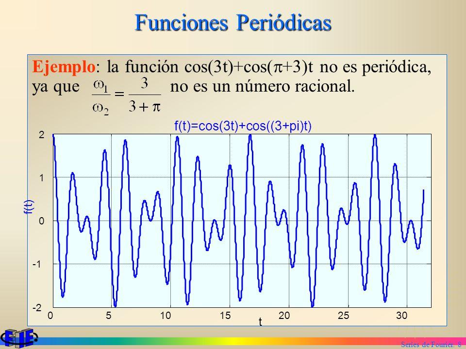 Series de Fourier. 8 Funciones Periódicas Ejemplo: la función cos(3t)+cos( +3)t no es periódica, ya que no es un número racional. 051015202530 -2 0 1