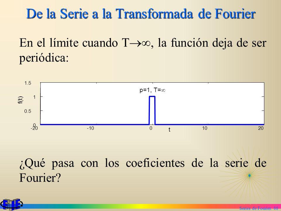 Series de Fourier. 88 De la Serie a la Transformada de Fourier En el límite cuando T, la función deja de ser periódica: ¿Qué pasa con los coeficientes