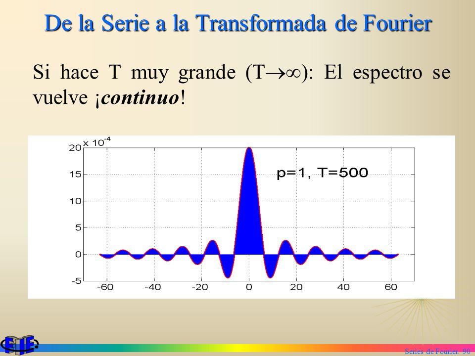 Series de Fourier. 90 De la Serie a la Transformada de Fourier Si hace T muy grande (T ): El espectro se vuelve ¡continuo!