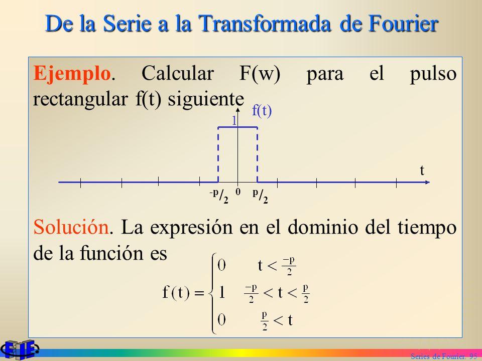 Series de Fourier. 95 De la Serie a la Transformada de Fourier Ejemplo. Calcular F(w) para el pulso rectangular f(t) siguiente Solución. La expresión