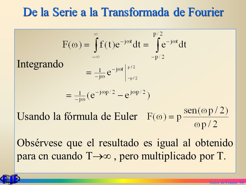 Series de Fourier. 96 De la Serie a la Transformada de Fourier Integrando Usando la fórmula de Euler Obsérvese que el resultado es igual al obtenido p