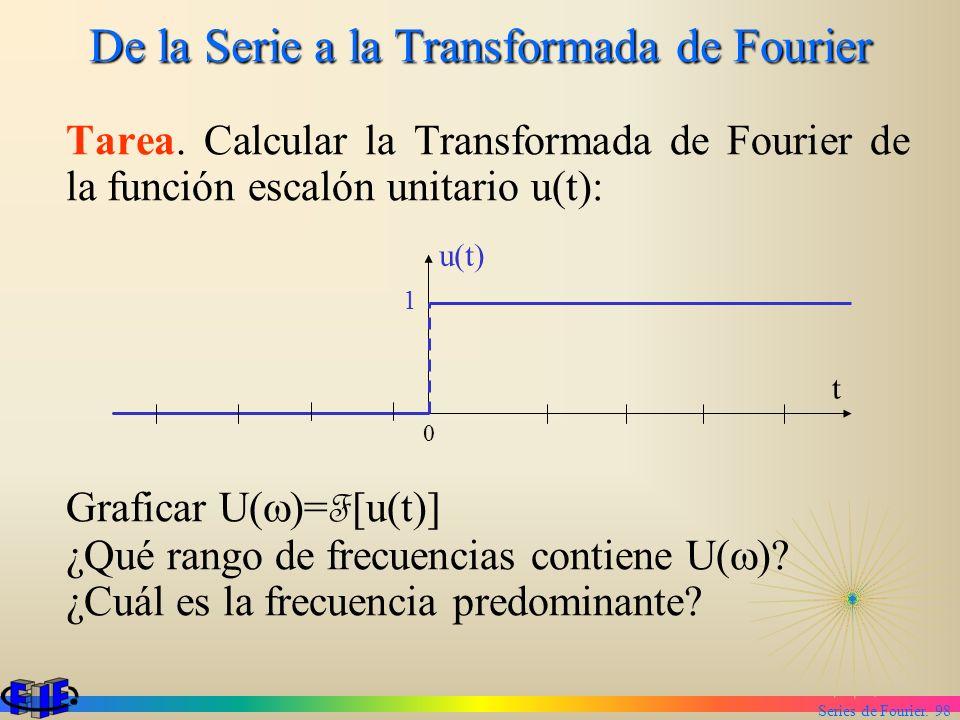 Series de Fourier. 98 De la Serie a la Transformada de Fourier Tarea. Calcular la Transformada de Fourier de la función escalón unitario u(t): Grafica